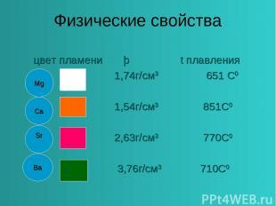 Физические свойства цвет пламени þ t плавления 1,74г/см3 651 С0 1,54г/см3 851С0