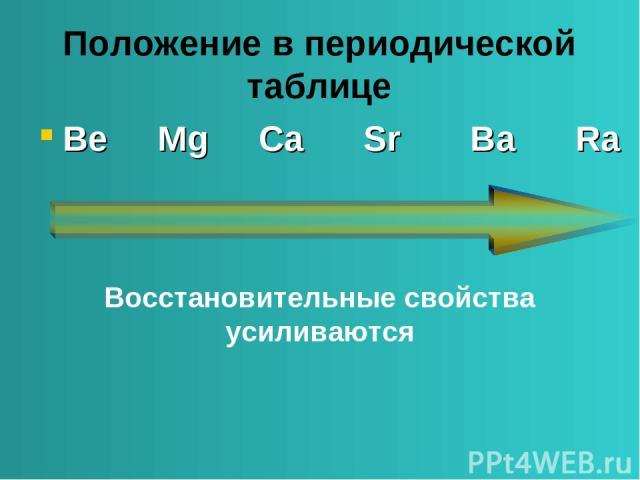 Положение в периодической таблице Be Mg Ca Sr Ba Ra Восстановительные свойства усиливаются