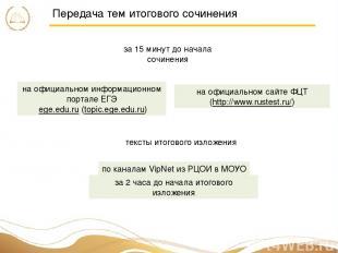 Передача тем итогового сочинения за 15 минут до начала сочинения на официальном