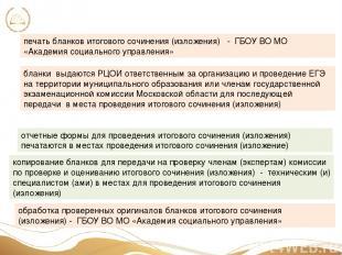 печать бланков итогового сочинения (изложения) - ГБОУ ВО МО «Академия социальног