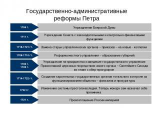 Государственно-административные реформы Петра Упразднение Боярской Думы Учрежден