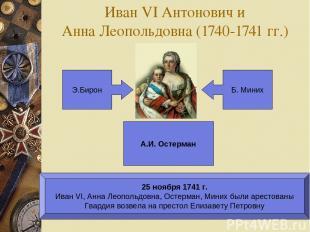 Иван VI Антонович и Анна Леопольдовна (1740-1741 гг.) Э.Бирон Б. Миних А.И. Осте