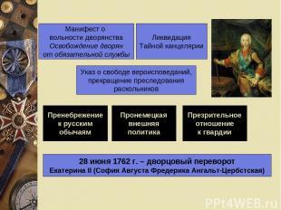Манифест о вольности дворянства Освобождение дворян от обязательной службы Ликви