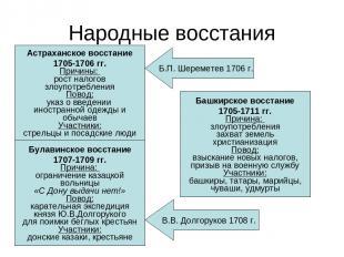 Народные восстания Астраханское восстание 1705-1706 гг. Причины: рост налогов зл