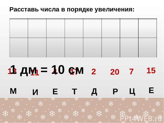 Расставь числа в порядке увеличения: 13 М 4 Е 11 И 17 Т 2 Д 15 Е 7 Ц 20 Р 1 дм = 10 см