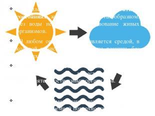 На земле вода существует в трех агрегатных состояниях: жидком, твердом и газообр