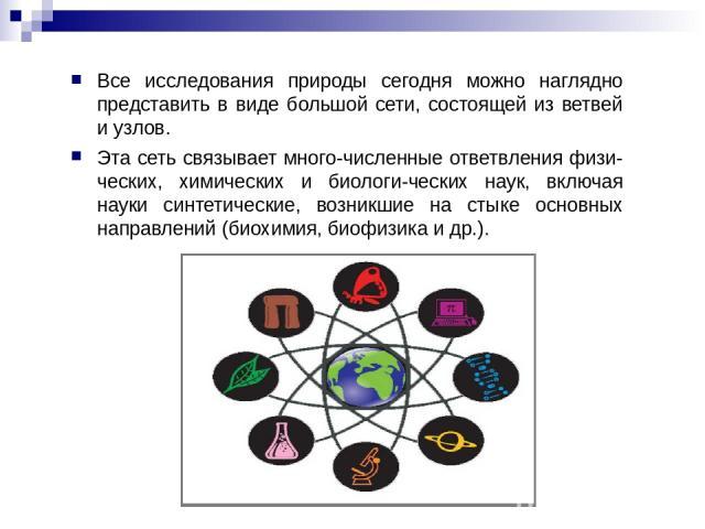 Все исследования природы сегодня можно наглядно представить в виде большой сети, состоящей из ветвей и узлов. Эта сеть связывает много-численные ответвления физи-ческих, химических и биологи-ческих наук, включая науки синтетические, возникшие на сты…