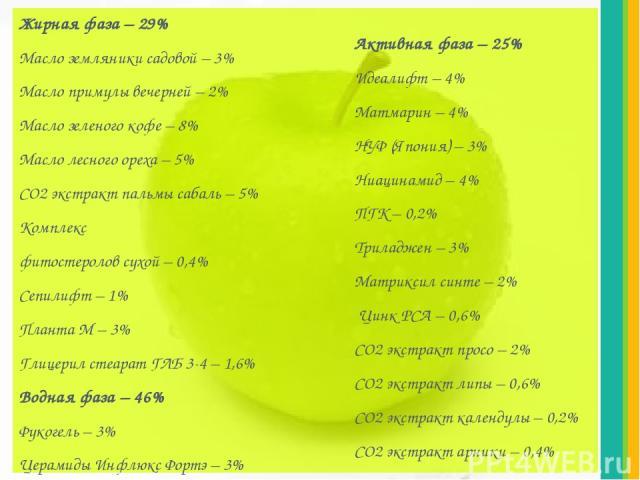 Жирная фаза – 29% Масло земляники садовой – 3% Масло примулы вечерней – 2% Масло зеленого кофе – 8% Масло лесного ореха – 5% СО2 экстракт пальмы сабаль – 5% Фитостеролы сухие – 0,4% Сепилифт – 1% Планта М – 3% Глицерил стеарат ГЛБ 3-4 – 1,6% Водная …