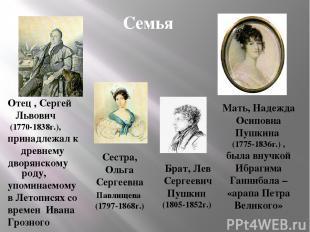 Семья Отец , Сергей Львович (1770-1838г.), принадлежал к древнему дворянскому ро