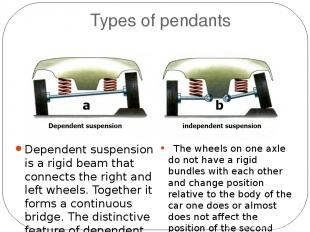 Types of pendants Dependent suspension is a rigid beam that connects the right a