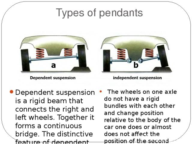 Types of pendants Dependent suspension is a rigid beam that connects the right and left wheels. Together it forms a continuous bridge. The distinctive feature of dependent suspension is the transmission moving one of the wheels in a transverse plane…