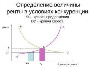 Определение величины ренты в условиях конкуренции SS - кривая предложения DD - к