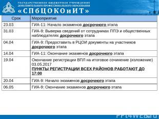 * Срок Мероприятие 23.03 ГИА-11: Начало экзаменов досрочного этапа 31.03 ГИА-9: