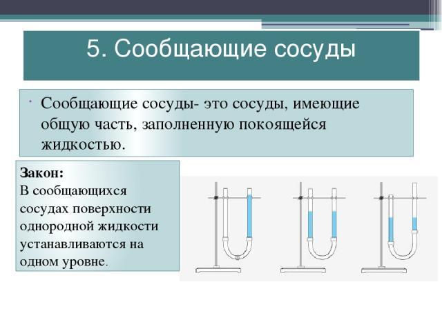 5. Сообщающие сосуды Сообщающие сосуды- это сосуды, имеющие общую часть, заполненную покоящейся жидкостью. Закон: В сообщающихся сосудах поверхности однородной жидкости устанавливаются на одном уровне.