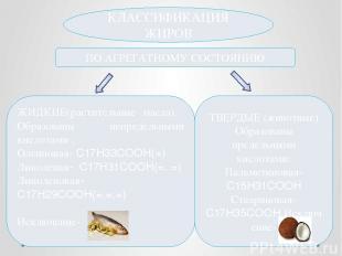 КЛАССИФИКАЦИЯ ЖИРОВ ПО АГРЕГАТНОМУ СОСТОЯНИЮ ЖИДКИЕ(растительные масла). Образов