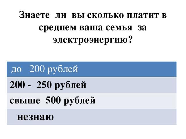 Знаете ли вы сколько платит в среднем ваша семья за электроэнергию? до 200 рублей 200 -250 рублей свыше 500 рублей незнаю