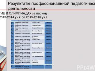 * 1 Результаты профессиональной педагогической деятельности УЧАСТИЕ В ОЛИМПИАДАХ