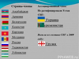 Страны-члены Азербайджан Армения Белоруссия Казахстан Киргизия Молдавия Р