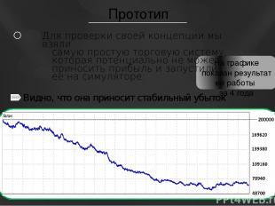 Прототип На графике показан результат ее работы за 4 года Для проверки своей кон