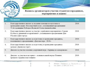 650024, г. Кемерово, ул. Радищева, д. 7 тел./факс: +7 3842 38 14 79 Являюсь орга