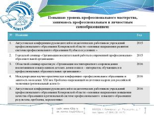 650024, г. Кемерово, ул. Радищева, д. 7 тел./факс: +7 3842 38 14 79 Повышаю уров
