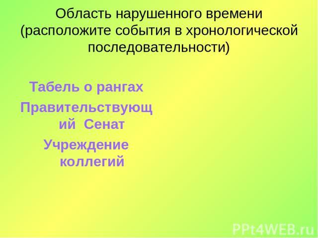 Область нарушенного времени (расположите события в хронологической последовательности) Табель о рангах Правительствующий Сенат Учреждение коллегий