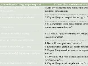 Емельян Пугачев бастаған шаруалар көтерілісі Сырым Датұлы бастаған көтеріліс 1.