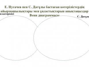 Е. Пугачев пен С. Датұлы бастаған көтерілістердің айырмашылықтары мен ұқсастық