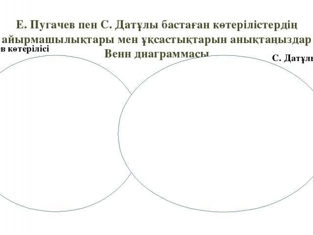 Е. Пугачев пен С. Датұлы бастаған көтерілістердің айырмашылықтары мен ұқсастықтарын анықтаңыздар Венн диаграммасы Е. Пугачев көтерілісі С. Датұлы көтерілісі