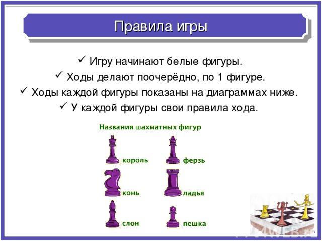 Правила игры Игру начинают белые фигуры. Ходы делают поочерёдно, по 1 фигуре. Ходы каждой фигуры показаны на диаграммах ниже. У каждой фигуры свои правила хода.