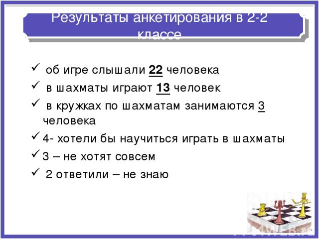 Результаты анкетирования в 2-2 классе об игре слышали 22 человека в шахматы играют 13 человек в кружках по шахматам занимаются 3 человека 4- хотели бы научиться играть в шахматы 3 – не хотят совсем 2 ответили – не знаю