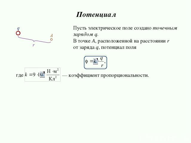 Пусть электрическое поле создано точечным зарядом q. В точке А, расположенной на расстоянии r от заряда q, потенциал поля Потенциал где — коэффициент пропорциональности.