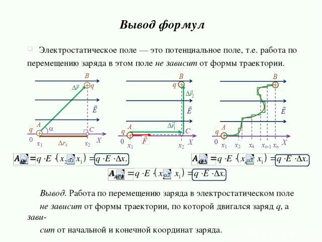 Вывод формул Электростатическое поле — это потенциальное поле, т.е. работа по перемещению заряда в этом поле не зависит от формы траектории. Вывод. Работа по перемещению заряда в электростатическом поле не зависит от формы траектории, по которой дви…