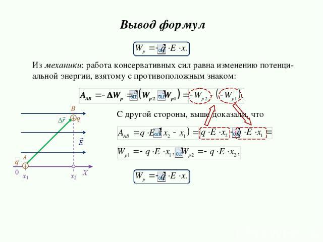 Из механики: работа консервативных сил равна изменению потенци- альной энергии, взятому с противоположным знаком: Вывод формул С другой стороны, выше доказали, что