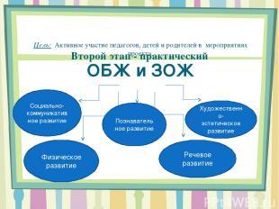Второй этап - практический Цель: Активное участие педагогов, детей и родителей в