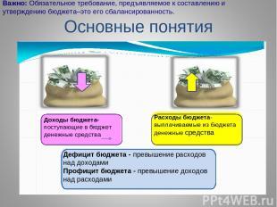 Основные понятия Важно: Обязательное требование, предъявляемое к составлению и у
