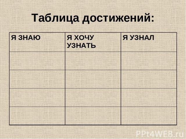 Таблица достижений: