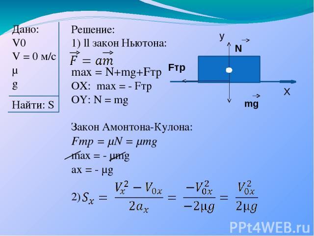 Дано: V0 V = 0 м/с µ g Найти: S Решение: 1) ll закон Ньютона: max = N+mg+Fтр OX: max = - Fтр OY: N = mg Закон Амонтона-Кулона: Fтр = µN = µmg max = - µmg ax = - µg 2) y