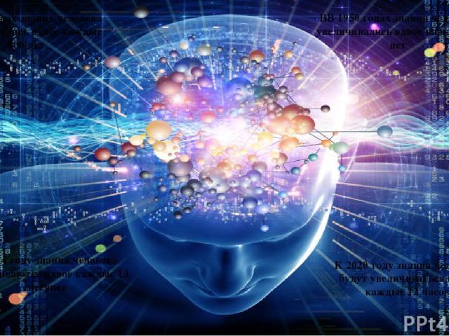 В 1900 годах знания человека увеличивались вдвое каждые 100 лет ВВ 1950 годах знания человека увеличивались вдвое каждые 25 лет В 2014 году знания человека увеличиваются вдвое каждые 13 месяцев К 2020 году знания человека будут увеличиваться вдвое к…