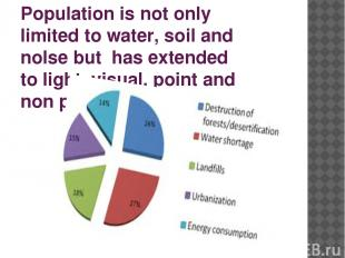 Population is not only limited to water, soil and nolse but has extended to ligh