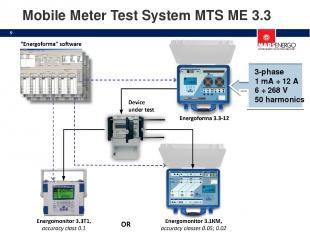 Mobile Meter Test System MTS ME 3.3 3-phase 1 mA ÷ 12 A 6 ÷ 268 V 50 harmonics *