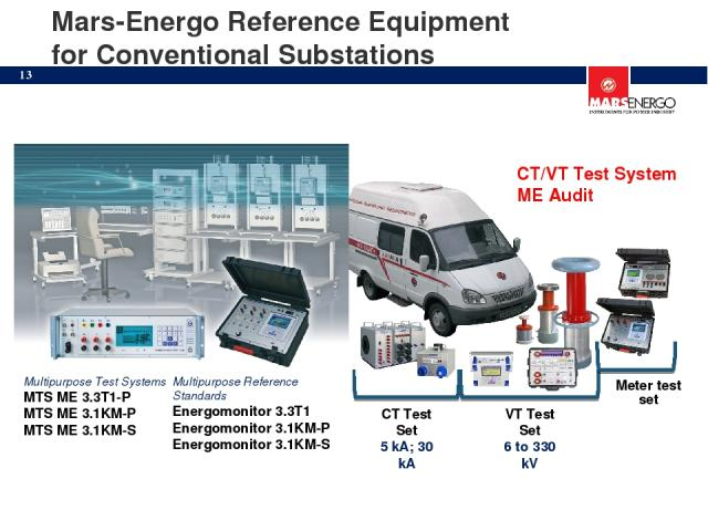 Mars-Energo Reference Equipment for Conventional Substations CT/VT Test System ME Audit CT Test Set 5 kA; 30 kA VT Test Set 6 to 330 kV Meter test set Multipurpose Test Systems MTS ME 3.3T1-P MTS ME 3.1KM-P MTS ME 3.1KM-S Multipurpose Reference Stan…