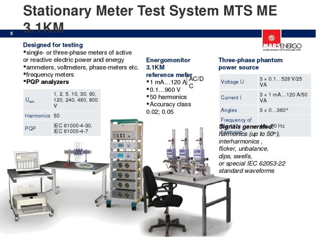 Stationary Meter Test System MTS ME 3.1KM Energomonitor 3.1KM reference meter 1 mA…120 А 0.1…960 V 50 harmonics Accuracy class 0.02; 0.05 Designed for testing single- or three-phase meters of active or reactive electric power and energy ammeters, vo…
