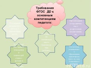 Требования ФГОС ДО к основным компетенциям педагога: Поддержка индивидуальности