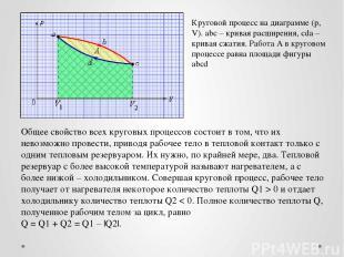 Круговой процесс на диаграмме (p, V). abc – кривая расширения, cda – кривая сжат