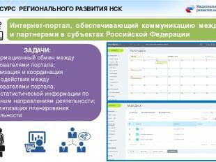 IT- РЕСУРС РЕГИОНАЛЬНОГО РАЗВИТИЯ НСК Интернет-портал, обеспечивающий коммуникац