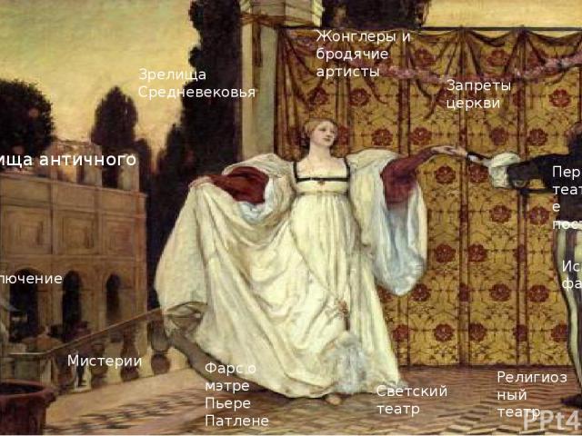 В 476 г. пал великий Рим. Его многоколонные беломраморные храмы и театры лежали в развалинах. В огне погибли рукописи античных трагедий и комедий. Высокообразованные актеры остались без дела... Сокровища античного театра не сразу открылись средневек…