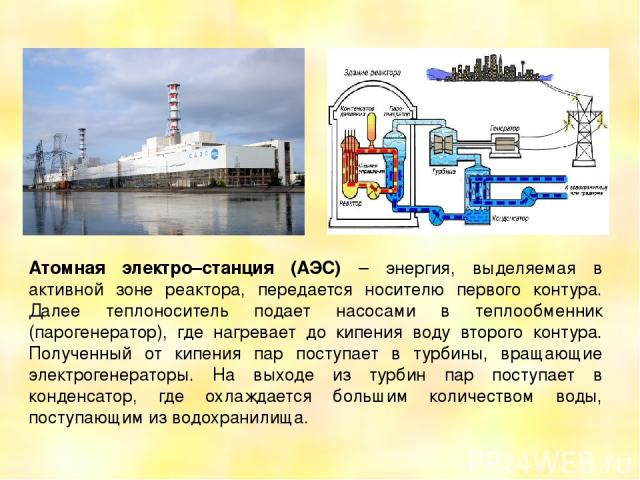 Атомная электро–станция (АЭС) – энергия, выделяемая в активной зоне реактора, передается носителю первого контура. Далее теплоноситель подает насосами в теплообменник (парогенератор), где нагревает до кипения воду второго контура. Полученный от кипе…