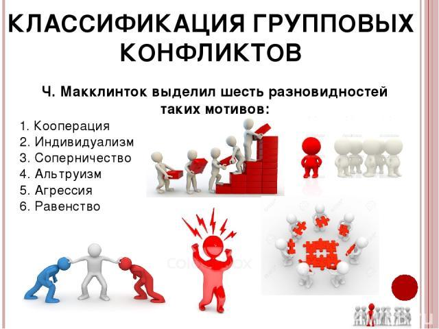 КЛАССИФИКАЦИЯ ГРУППОВЫХ КОНФЛИКТОВ Ч. Макклинток выделил шесть разновидностей таких мотивов: 1. Кооперация 2. Индивидуализм 3. Соперничество 4. Альтруизм 5. Агрессия 6. Равенство