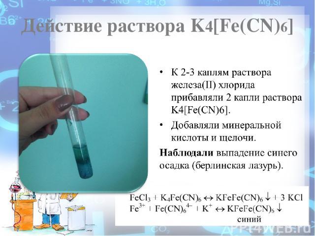 Действие раствора K4[Fe(CN)6]